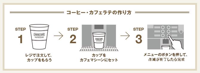 『ファミリーマート』アイスコーヒーの買い方