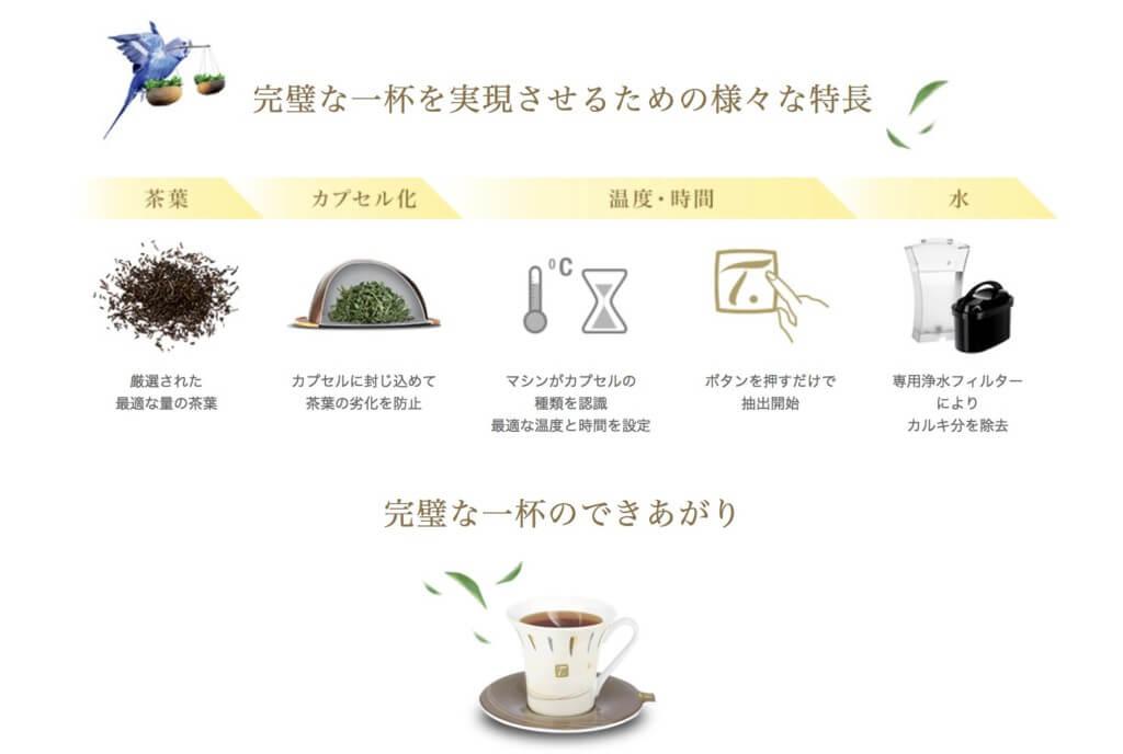適切な蒸らし・温度で美味しいお茶の出来上がり